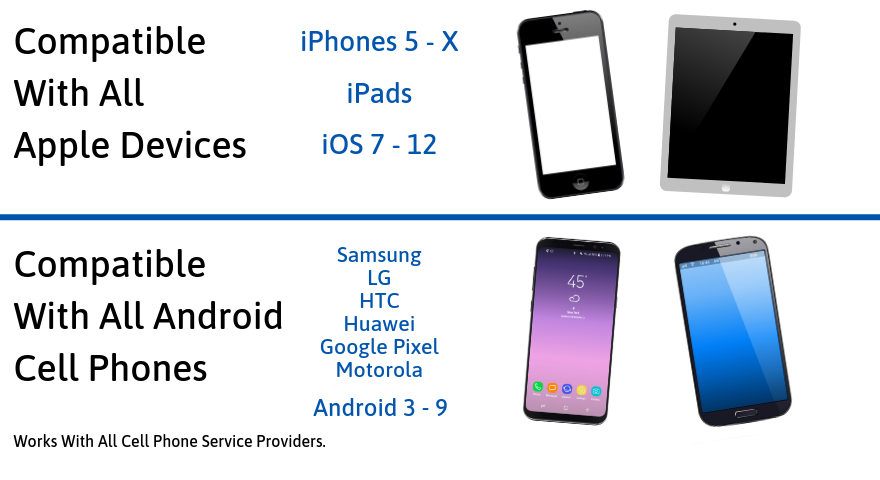 Compatibility - Supported Phones | Highster Mobile